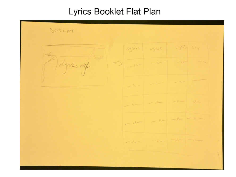 booklet flat plan