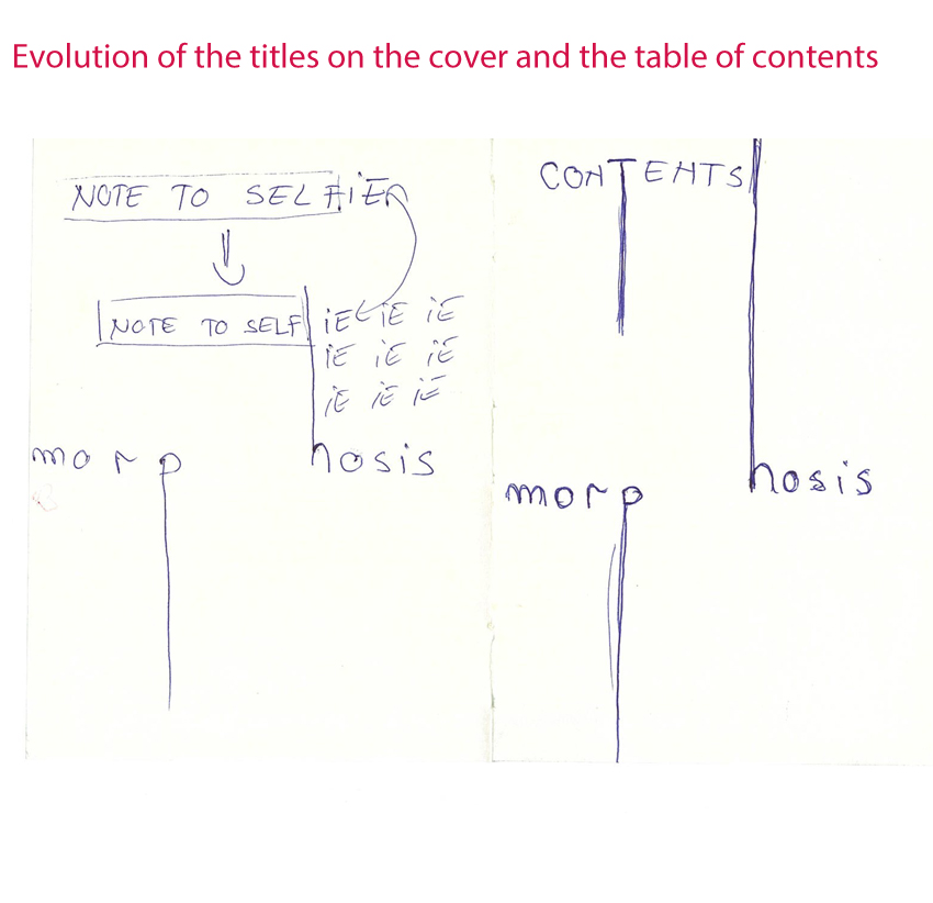 evolutionofthetitlesonthetabeofcontentsandcover