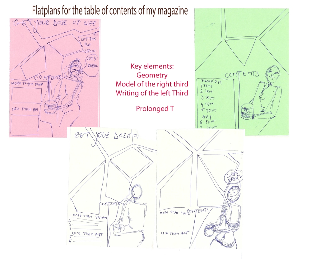 flatplan1tableofcontents